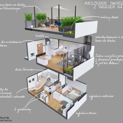 Apartamenty Natura - budynek C - wizualizacja 1 opisy